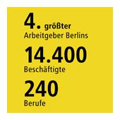 4. größer Arbeitgeber Berlins